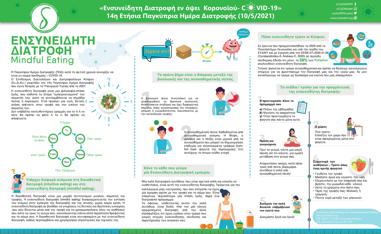 Infographic last