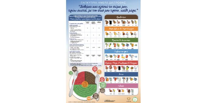 Παγκύπρια Ημέρα Διατροφής 2013
