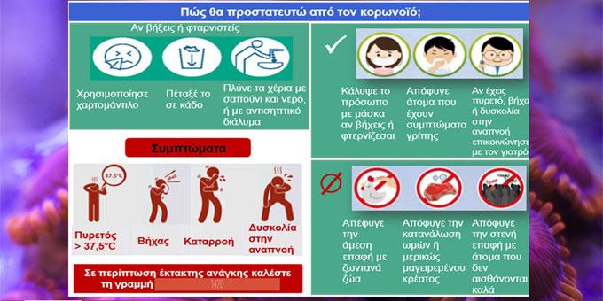 Οδηγίες για μέτρα προστασίας στα διαιτολογικά γραφεία σχετικά με την πανδημία COVID-19 απο τον ΣυΔιΚυ και οδηγία για προαιρετική συμβουλευτική on-line